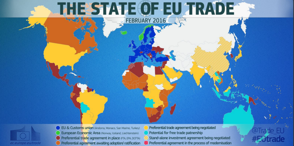 the implementation of free trade policies in europe and the united states Historical aspects of us trade policy by comparing welfare at a free-trade equilibrium with united states reversed a century-old trade pattern and became.